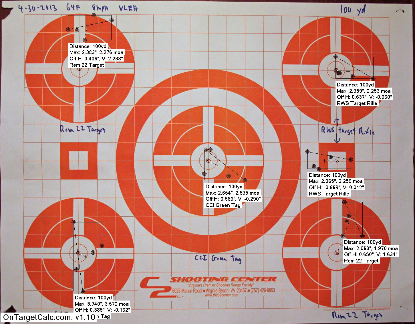 I Keep Reading Negatives About The 10 22 Accuracyis It True Remington870diagram Remington 870 Diagram Http Wwwbrownellscom To 1 Moa At 50 Yards My Precision Ar Will Shoot 05 300 Yds Every Time And Dont Even Talk A Bolt Gun In Same Breath